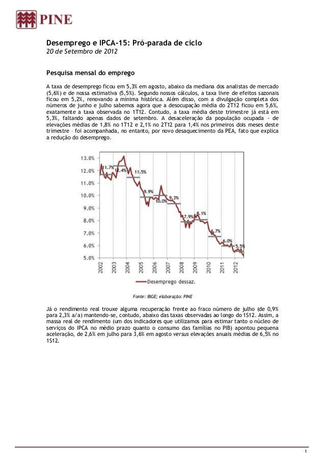 Desemprego e IPCA-15: Pró-parada de ciclo20 de Setembro de 2012Pesquisa mensal do empregoA taxa de desemprego ficou em 5,3...
