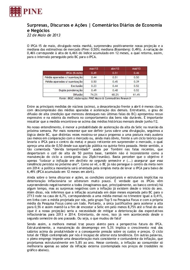 Surpresas, Discursos e Ações   Comentários Diários de Economiae Negócios22 de Maio de 2013O IPCA-15 de maio, divulgado nes...
