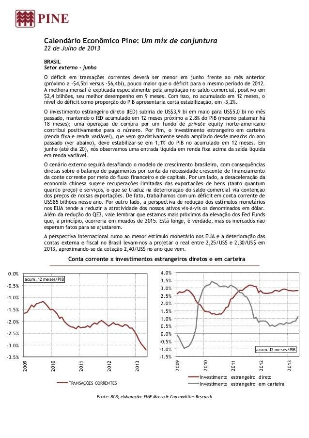 Calendário Econômico Pine: Um mix de conjuntura 22 de Julho de 2013 BRASIL Setor externo - junho O déficit em transações c...