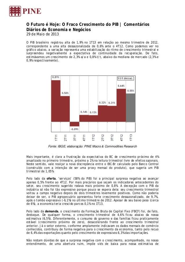 O Futuro é Hoje: O Fraco Crescimento do PIB | ComentáriosDiários de Economia e Negócios29 de Maio de 2013O PIB brasileiro ...