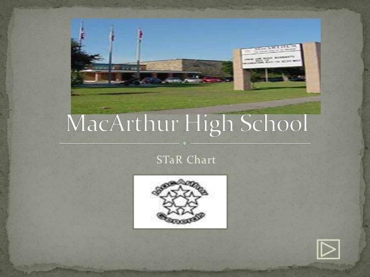 MacArthur High School<br />STaR Chart<br />