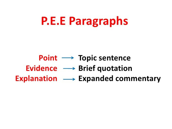 Structure Of An Essay Plan
