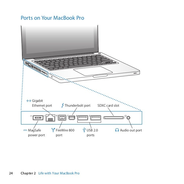 MacBook Pro User's Guide - BH Photo Video