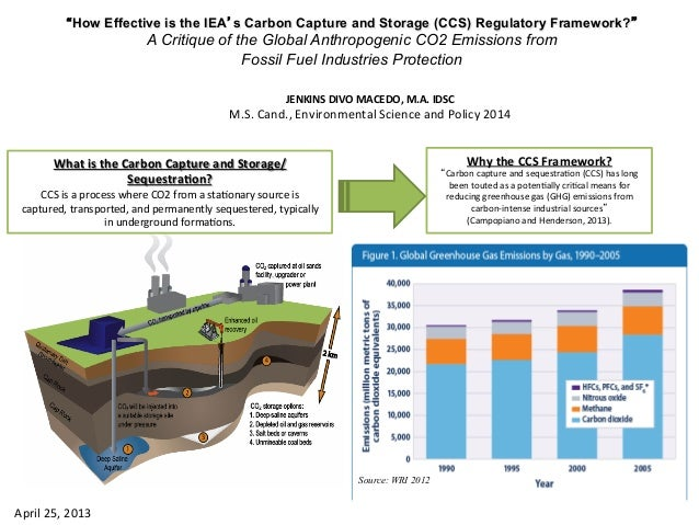 """""""How Effective is the IEA's Carbon Capture and Storage (CCS) Regulatory Framework?"""" A Critique of the Global Anthropogenic CO2 Emissions from Fossil Fuel Industries Protection"""
