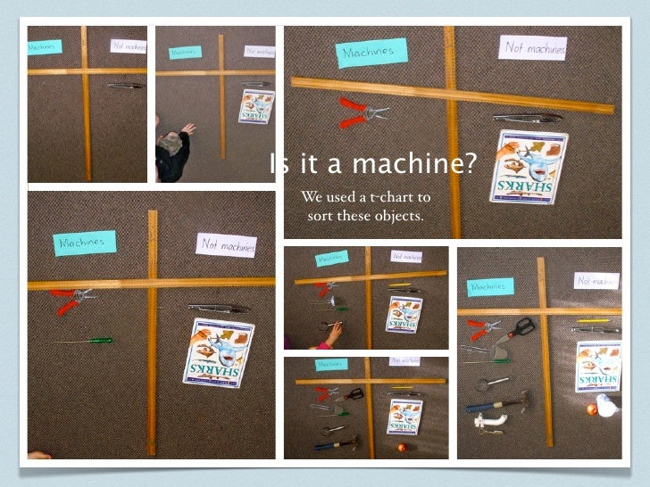 Is it a machine?   We used a t-chart to   sort these objects.
