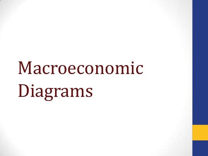 Macro diagrams (1)