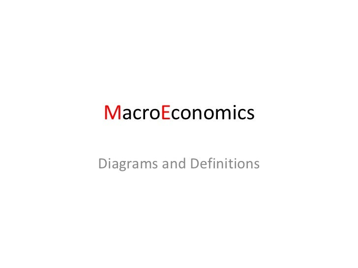 MacroEconomics<br />Diagrams and Definitions<br />
