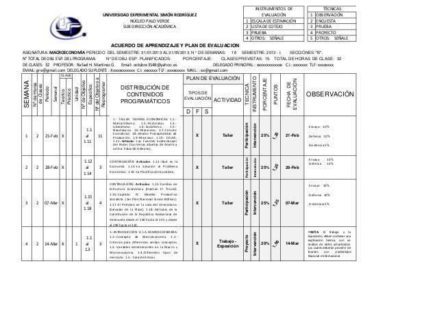 Macroeconomía.  sec. b. 31 01-2013