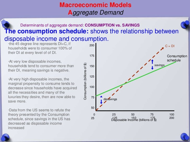macroeconomic aims of a government Large swings in economic activity, high inflation, unsustainable debt levels and volatility in exchange rates and financial markets can all contribute to job losses and increasing poverty, endangering progress towards achieving the mdgs maintaining macroeconomic stability therefore is a prerequisite for sustained and inclusive development.