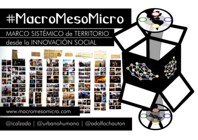 #MacroMesoMicro Territory's Analytical Framework from the Social Innovation
