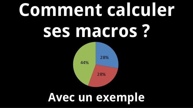 Comment calculer ses macros ? Avec un exemple 28% 28% 44%