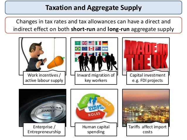 what effect would a reduction in personal income tax have in aggregate demand and aggregate supply In a healthy economy, aggregate demand and aggregate supply are equal as demands of consumers are met by suppliers effect of tax cuts as a general rule, tax cuts increase aggregate demand, since less money paid to the tax authority means more money in the pockets of consumers.