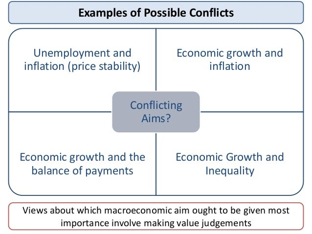 importance of the macroeconomics objectives towards The macroeconomic framework is a consistent set of overall economic policies  and objectives defined in the edprs and in the vision 2020  the role of  macroeconomic unit is to analyze the implications of public expenditure as public .