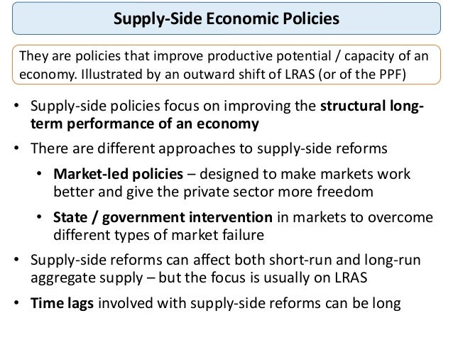 supply side polices and inflation