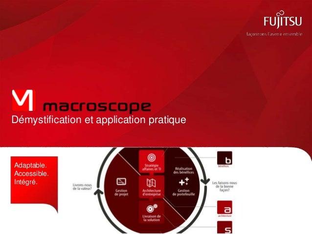 Démystification et application pratique  Adaptable. Accessible. Intégré.