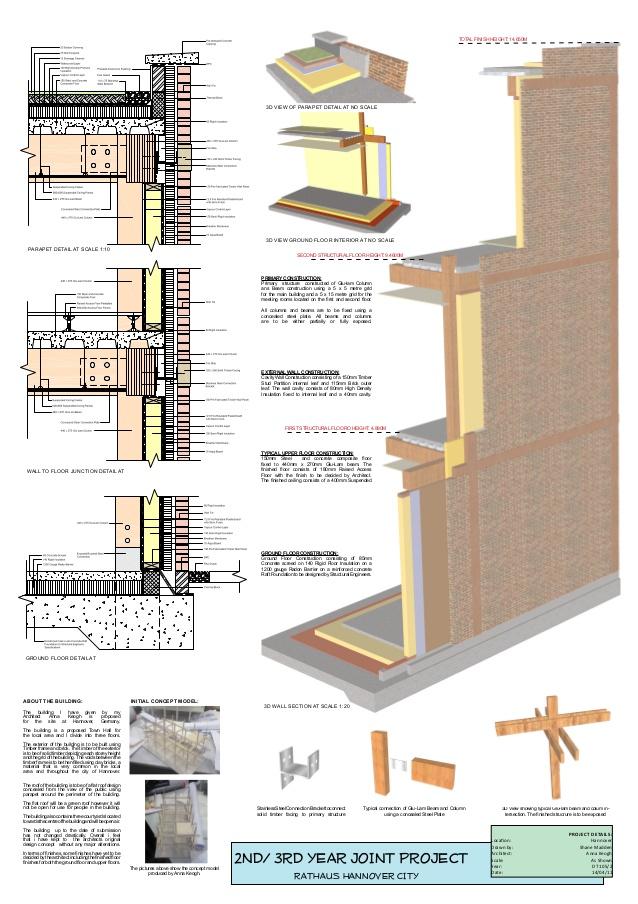 design presentation techniques