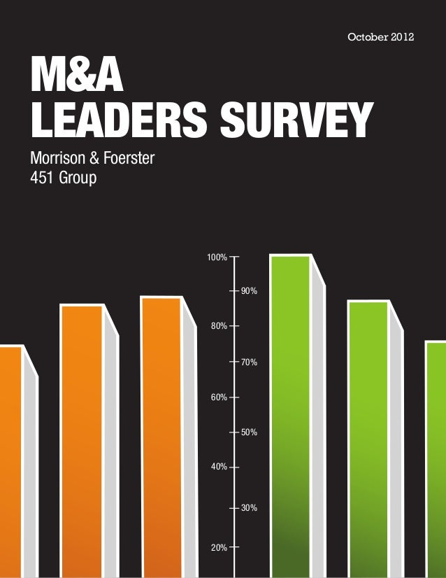 October 2012M&ALeaders SurveyMorrison & Foerster451 Group                      100%                             90%       ...