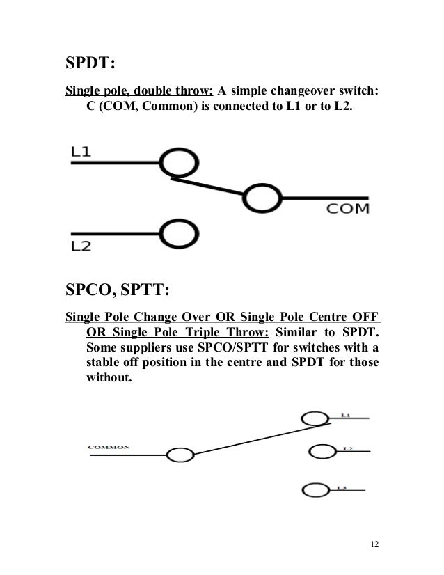 Single Pole Double Throw Wiring Diagram from image.slidesharecdn.com