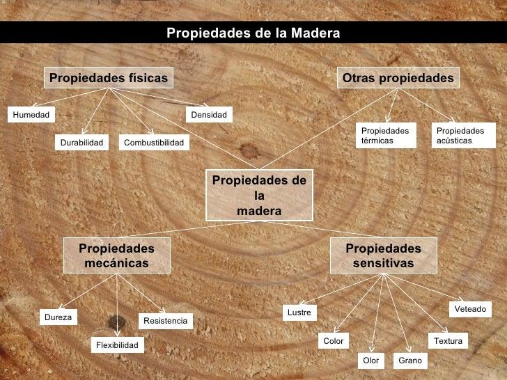 Madera y sexta region - Propiedades de la madera ...