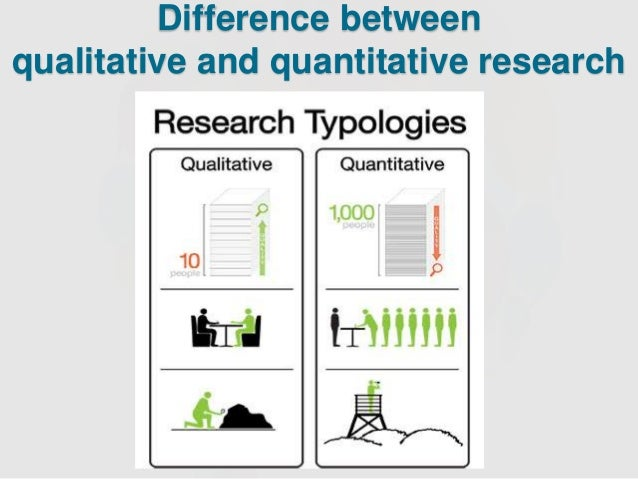 the difference between qualitative and quantitative research The main difference between quantitative research and qualitative research is that quantitative research purpose is to describe about on-going processes while quantitative research aim is to find cause and effect relationships.