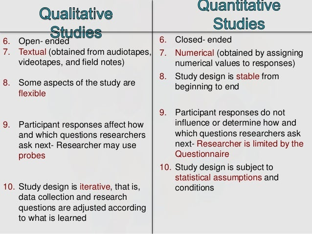 why is a hypothesis inappropriate for a qualitative study •use and explore the language of qualitative research  •hypothesis •manipulation &  inappropriate for only measuring why.