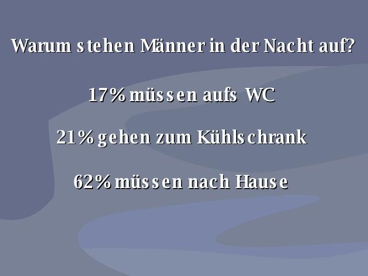 Warum stehen Männer in der Nacht auf? 17% müssen aufs WC 21% gehen zum Kühlschrank 62% müssen nach Hause