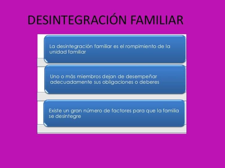 DESINTEGRACIÓN FAMILIAR<br />