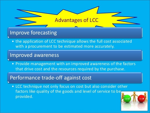 advantages and disadvantages of product life cycle Advantages and disadvantages of using the project management life cycle within list of advantages and disadvantages product supplier http.