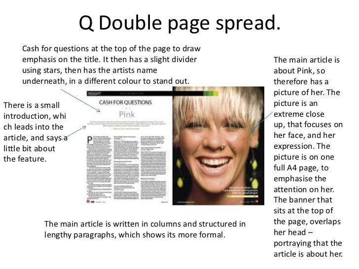 Music magazine questions?