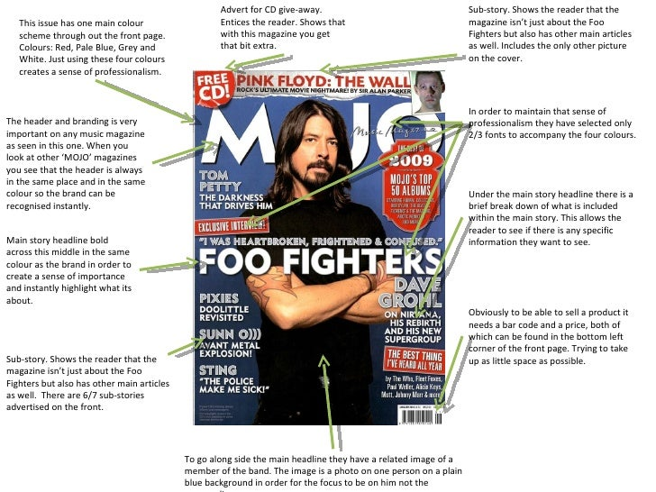 Sub-story. Shows the reader that the magazine isn't just about the Foo Fighters but also has other main articles as well. ...