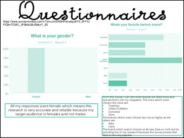 I'm currently designing a magazine cover for coursework, could you possibly answer this questionnaire for me?