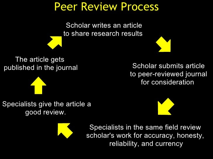 journal articles reviews