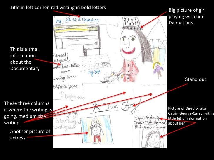 Title in left corner, red writing in bold letters<br />Big picture of girl playing with her Dalmatians.<br />This is a sma...