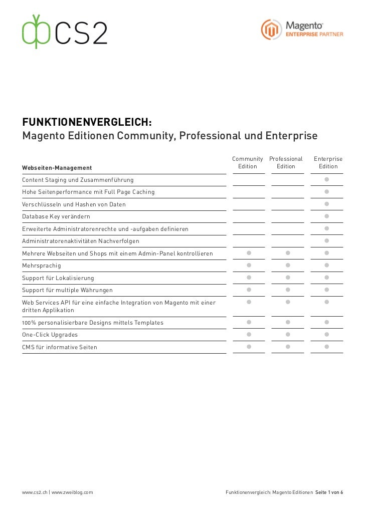 FUNKTIONENVERGLEICH:Magento Editionen Community, Professional und Enterprise                                              ...