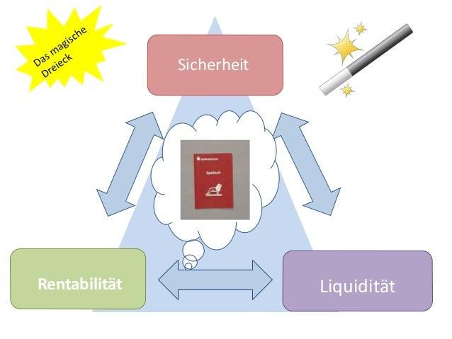 Rentabilität Liquidität Sicherheit