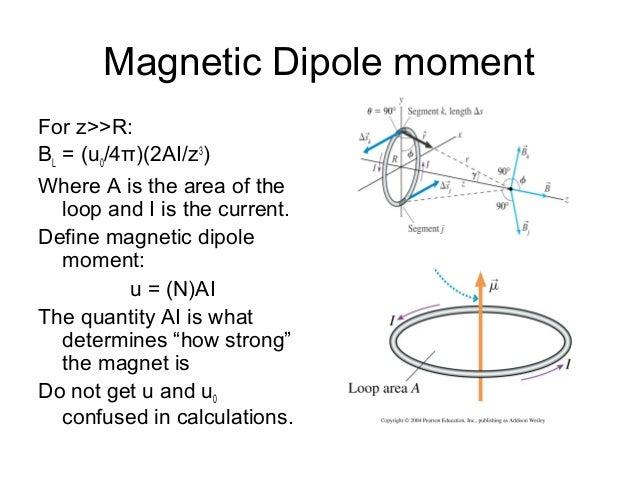 http://image.slidesharecdn.com/magnetic-140916102717-phpapp02/95/magnetic-31-638.jpg?cb=1410863342