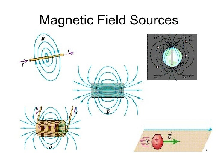 Magnetic Field Sources