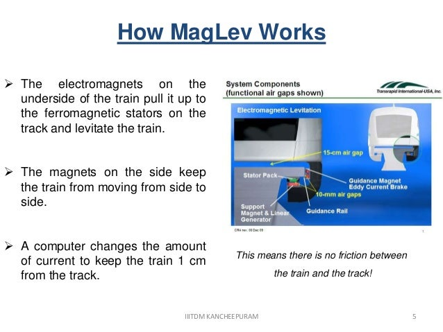 a overview of how maglev technology works Maglev trains trains that fly on air presentation outline how transrapid works  application information about transrapid magnetic lift trains transrapid.