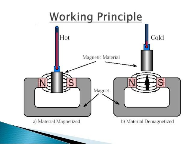 Magnetic refrigeration Seminar PPT