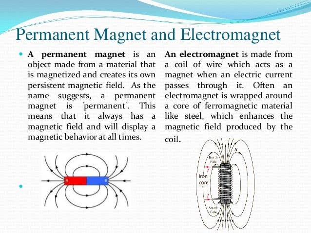 Properties Of Magnetism In Physics