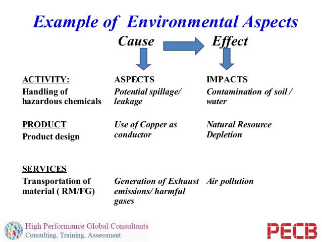 the application of chemistry in limiting environmental hazards We encounter a number of environmental hazards every day environmental health involves to environmental health environmental month of chemistry.