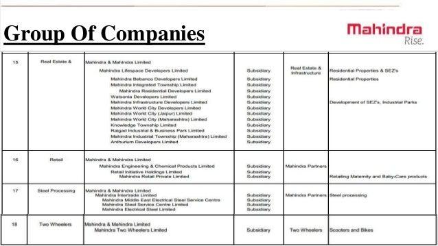 Performance Appraisal of Mahindra Finance