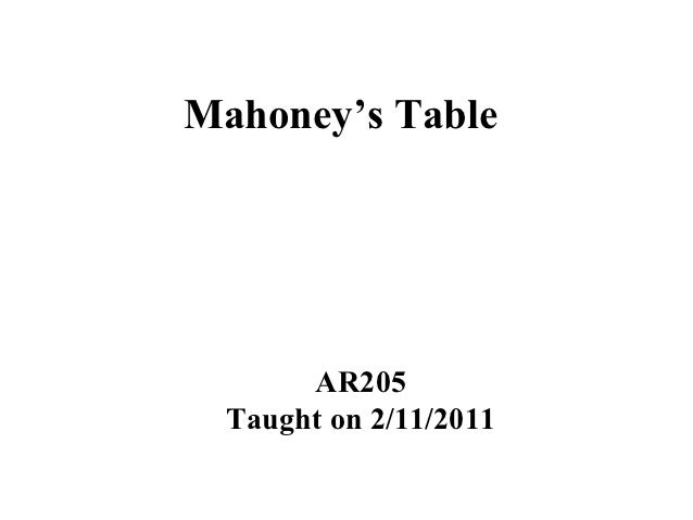 Mahoney's Table       AR205  Taught on 2/11/2011