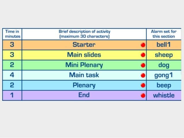•Starter - Complete worksheet on Mail Merge