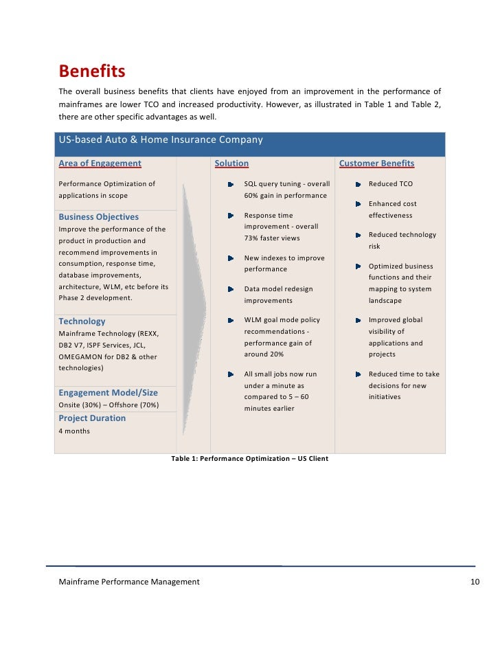 thesis report on performance management system thesis report on performance management system