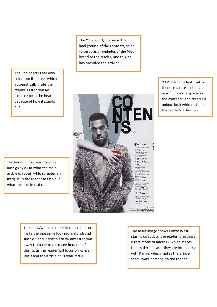 Main magazine research contents 1