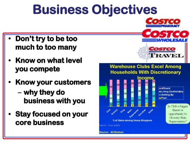 strengths and weakness in costco wholesale corporation mission business model and strategy O work with the executive director and high performance director as a management team to implement canada~snowboard's mission, vision, and values to become a world leading snowboard nation  through consistent swot analysis and communication with each ptsa across canada costco wholesale 4 years marketing manager costco wholesale 2003.