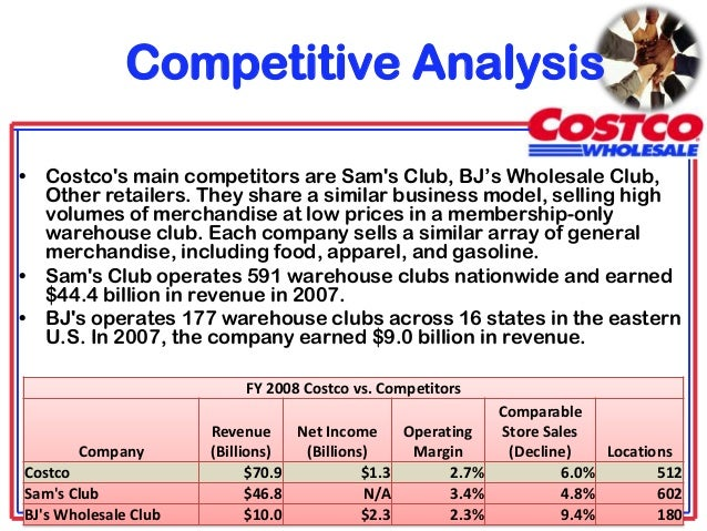 costco case study strategic management View test prep - costco case - final from human reso hrmt2237 at the northern alberta inst of technology bus-492 strategic management case study #1: costco analysis.