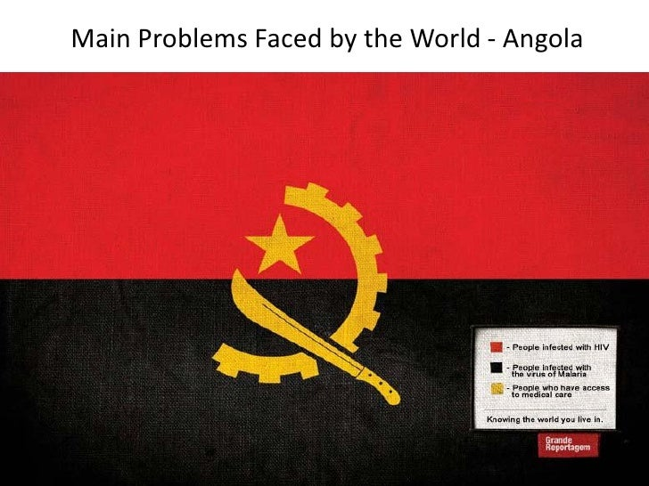 Main problems faced by the world