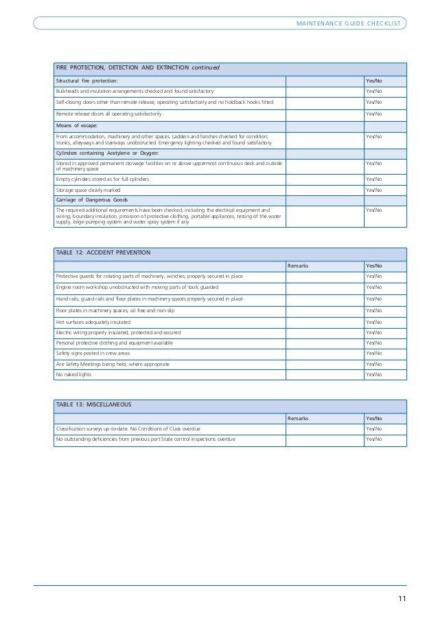 Maintenance Guide Checklist Rev1